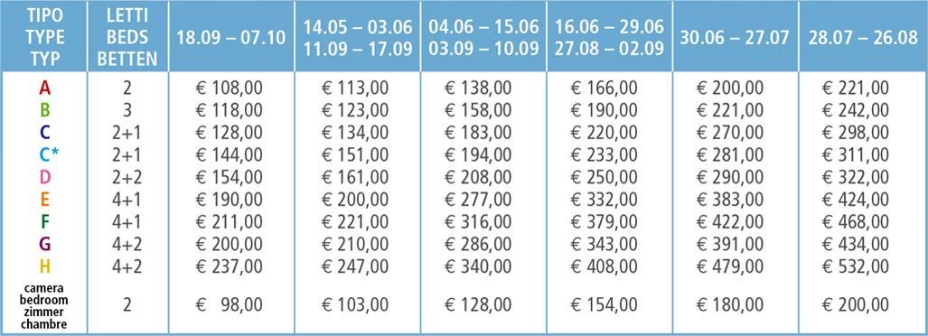 listino-prezzi-iselba-it